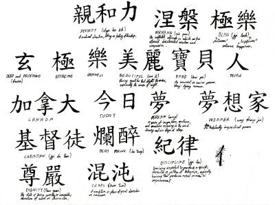 Scritte Giapponesi e i tatuaggi